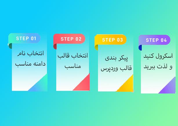 مراحل_طراحی_سایت_وردپرس